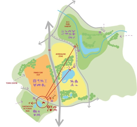 Sandwell Valley Country Park. Strategy for growth